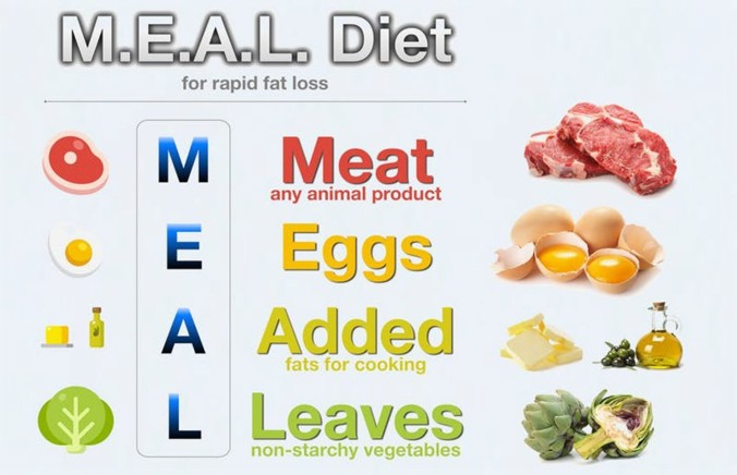 ted naimen meal diet